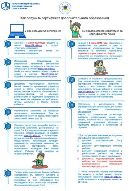 b_418_620_16777215_00_images_docs_pesonificirovannoe_dopolnitelnoe_obrazovanie_info_dlya_roditelei_instrukciya.jpeg